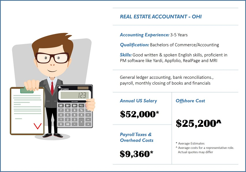 Real Estate Accountant OHI