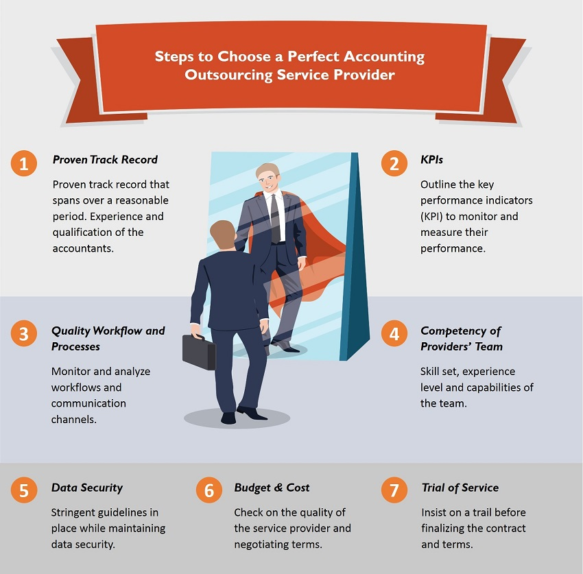Steps to Choose an Accounting Outsourcing Service Provider