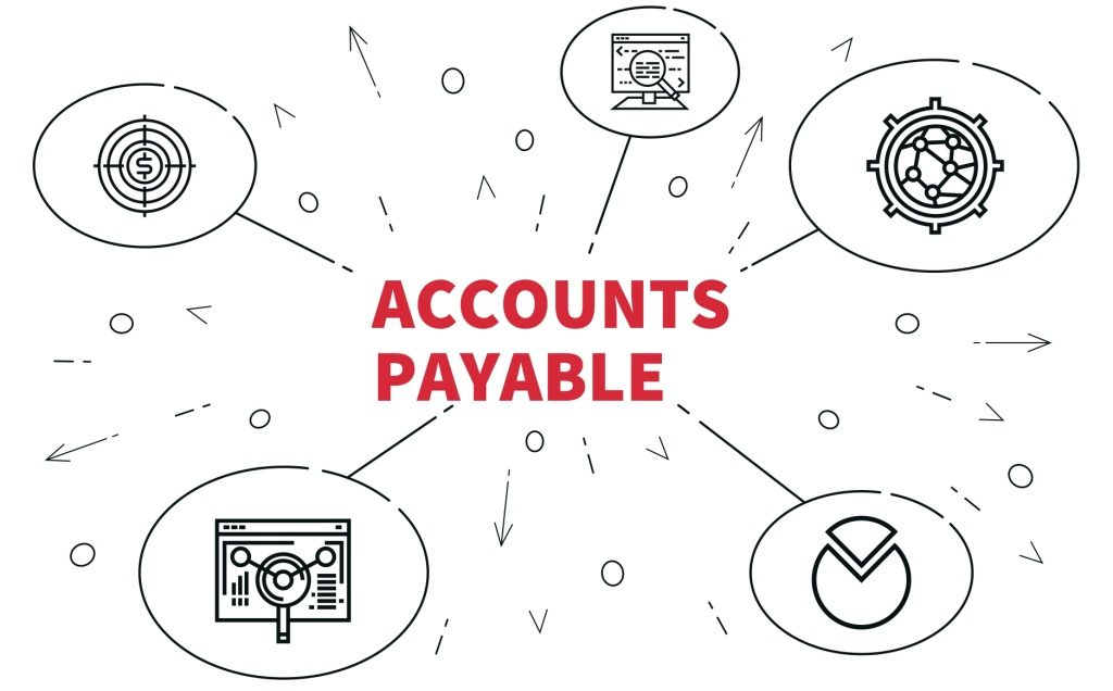 Strategies for Optimizing your Accounts Payable