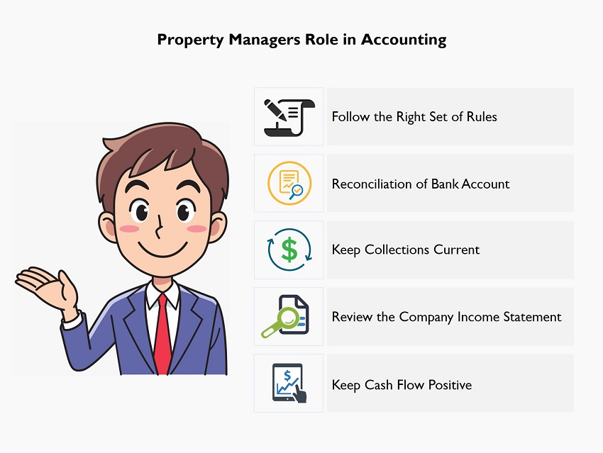 Property Managers Role in Accounting