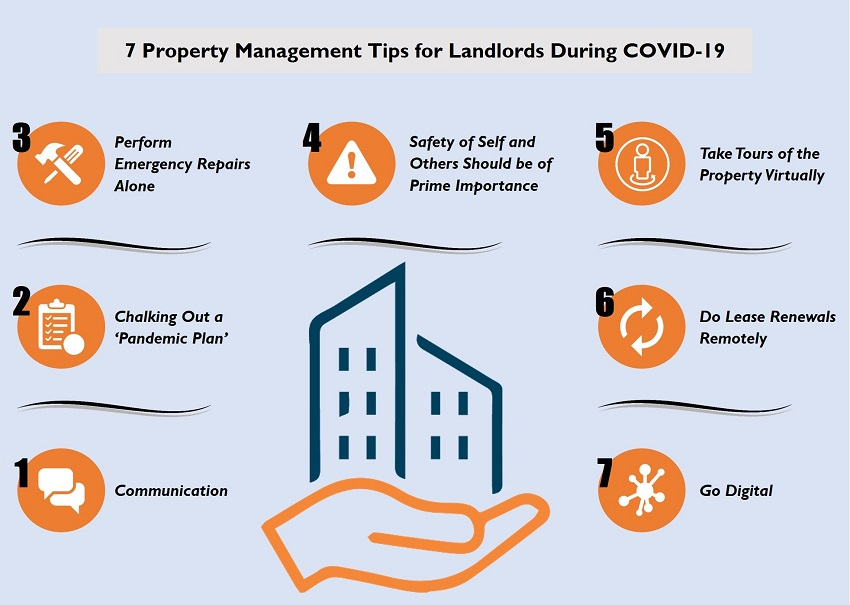 7 Property Management Tips for Landlords during Covid