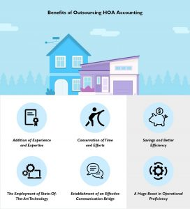 Benefits of Outsourcing HOA Accounting