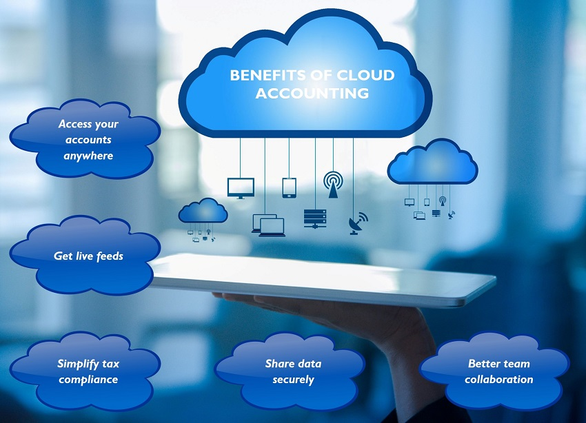 benefits of cloud accounting