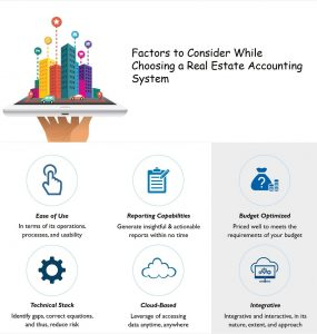 Factors to Consider While Choosing a Real Estate Accounting System