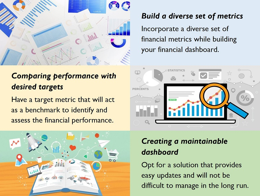 Guidelines for Financial Dashboard Creation