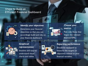 Steps to Build a Financial Dashboard