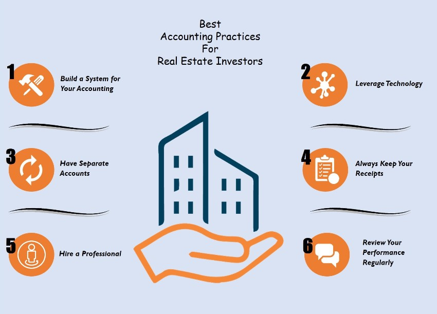 Best Accounting Practices For Real Estate Investors