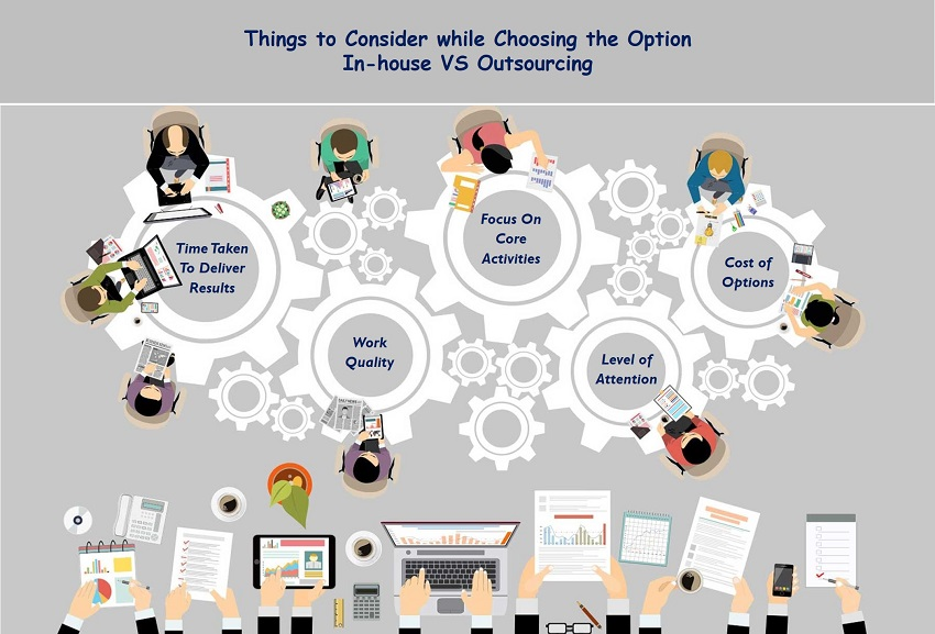 In-house Accounting Vs Outsourced Accounting Considerations