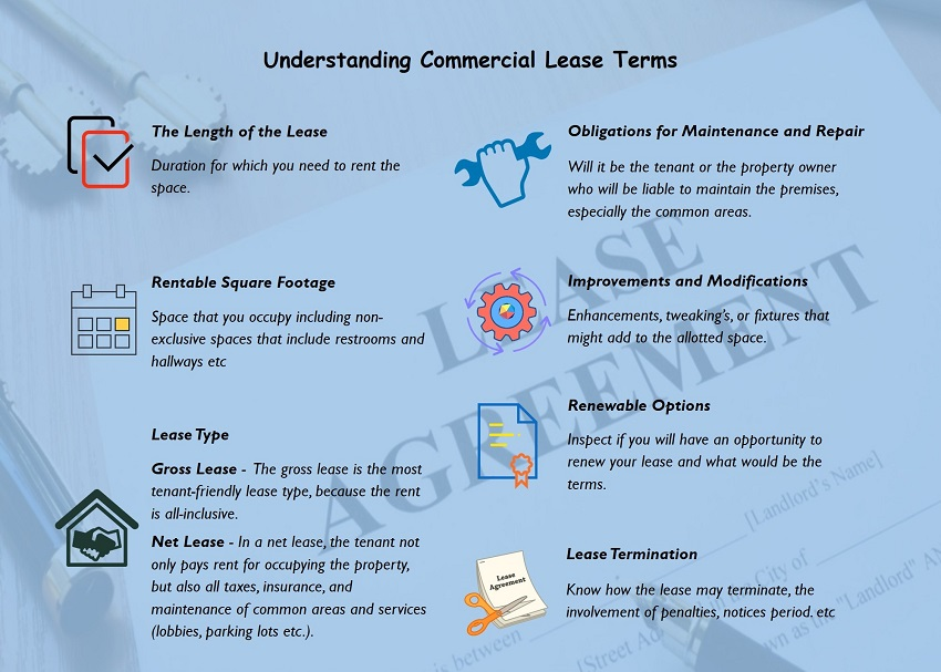Understanding Commercial Lease Terms
