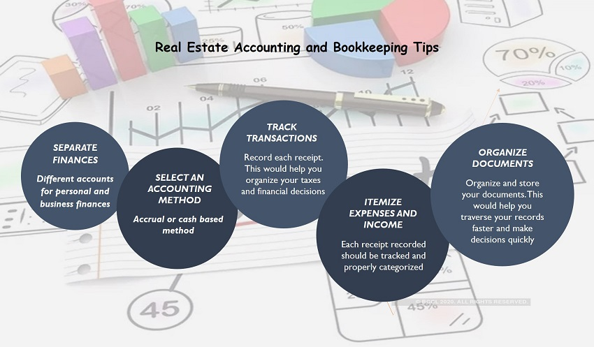 Real Estate Accounting and Bookkeeping Tips