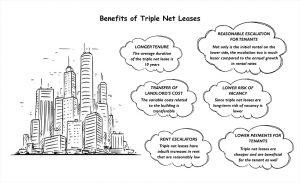 benefits of triple net leases