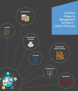 buildium property management software useful features