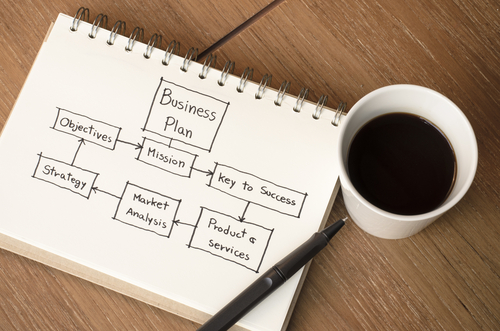 Outsourced business plan services